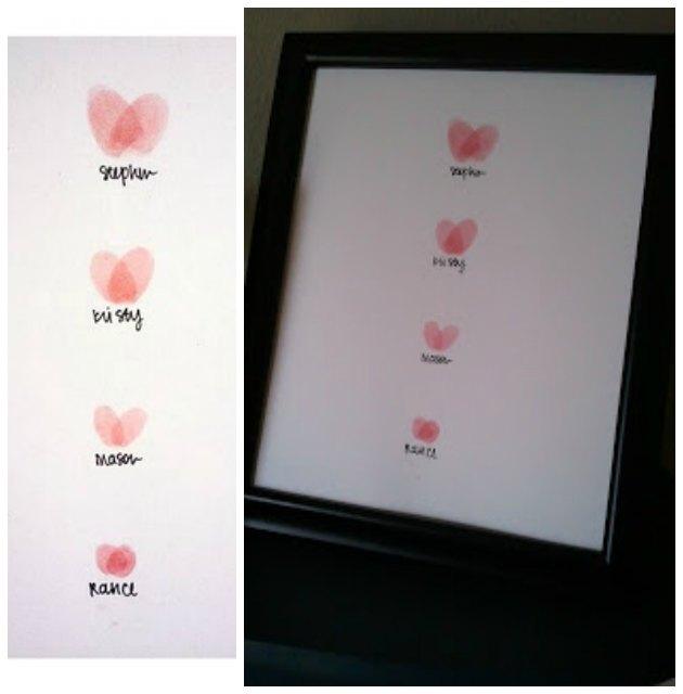 fingeraftryk med familiemedlemmernes navne