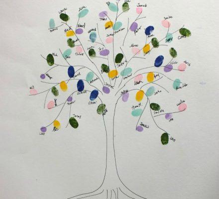 træ-med-fingeraftryk-ide-til-aktivitet-som-gæster-kan-lave-til-fester